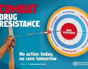 Source - World Health Organization 2011.  Combat drug resistance poster.