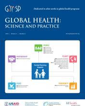 Source - Global Health: Science and Practice Vol. 4, No. 2 June 20, 2016. Description - Cover page.